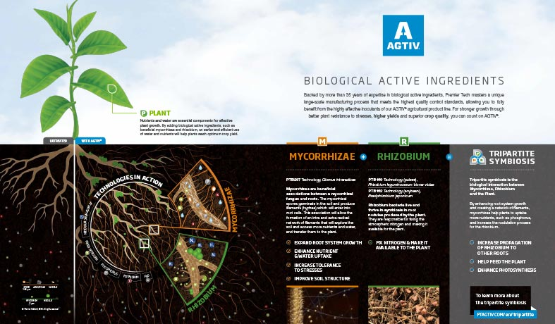 AGTIV biological active ingredients for agriculture