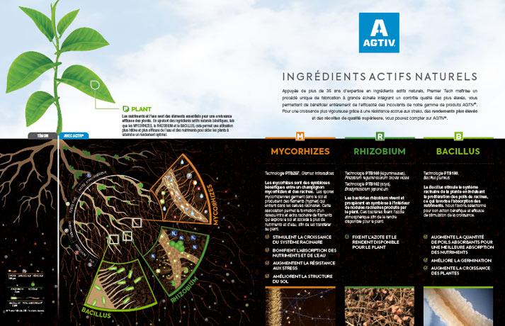 Ingrédients actifs naturels AGTIV pour l'agriculture